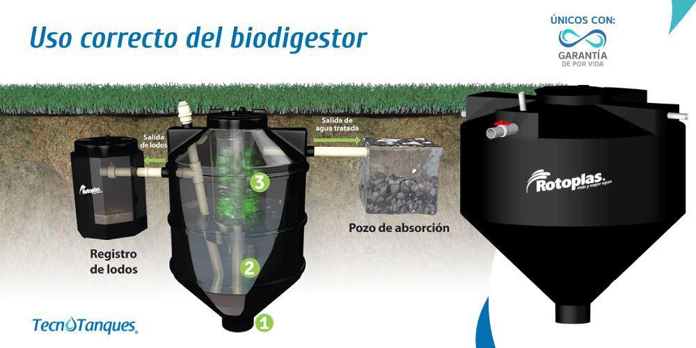 uso-correcto-del-biodigestor