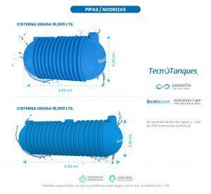 capacidades-y-medidas-cisternas-orugas