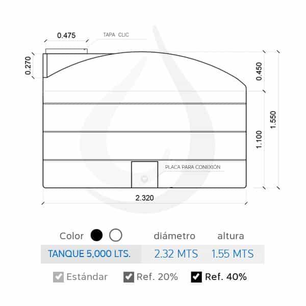 medidas-tanque-5000-lts-tecnotanques