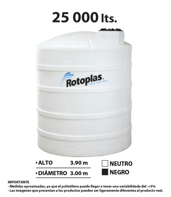 tanque-rotoplas-25000-litros-medidas